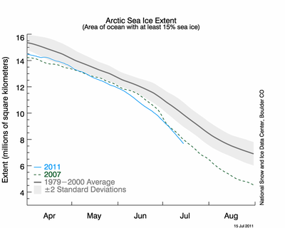 NSIDC Sea Ice Extent July 17, 2011