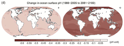 IPCC AR5 WGI Change in ocean surface pH 1986-2005 2081-2100