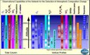 Observational Capabilities of the Network for the Detection of Atmospheric Composition Change