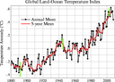 1934 is the Hottest Year on Record
